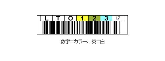 LTOバーコードラベル 数字=カラー、英=白